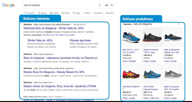 Przykłady reklam Google Ads