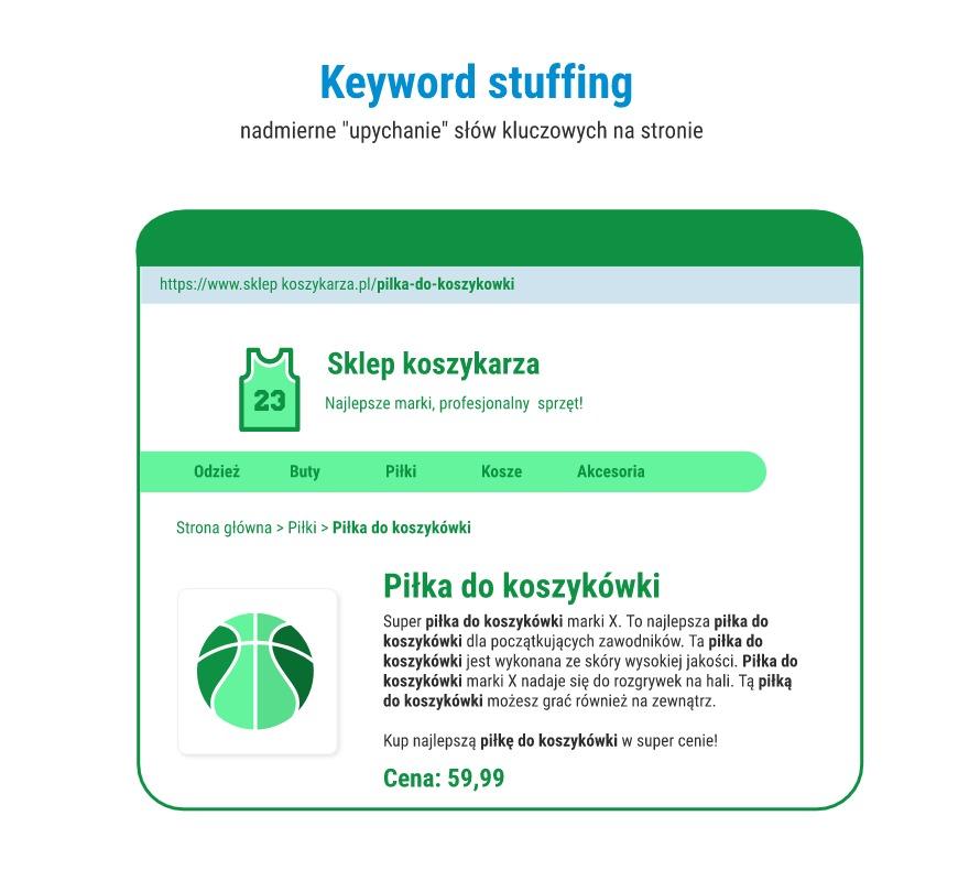 Przykład keyword stuffing