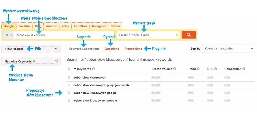 Sugestie fraz kluczowych w Keywordtool.io