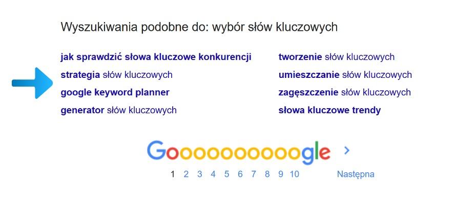 Podpowiedzi Google na dole strony z wynikami wyszukiwania