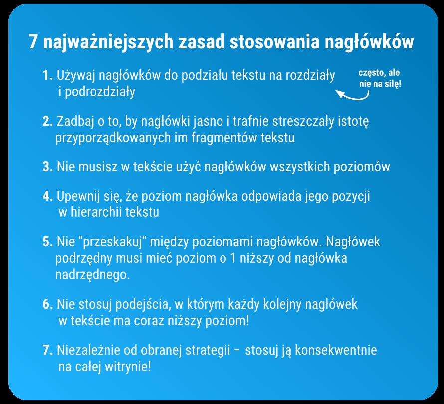 Zasady stosowania nagłówków